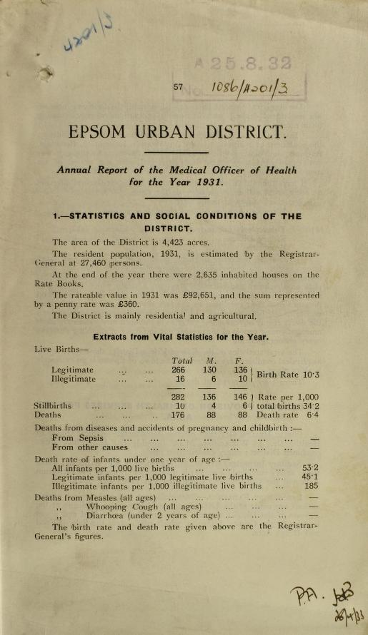 [Report 1931] by Epsom (England). Urban District Council